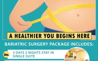 Bariatric Surgery Now at RM25,988