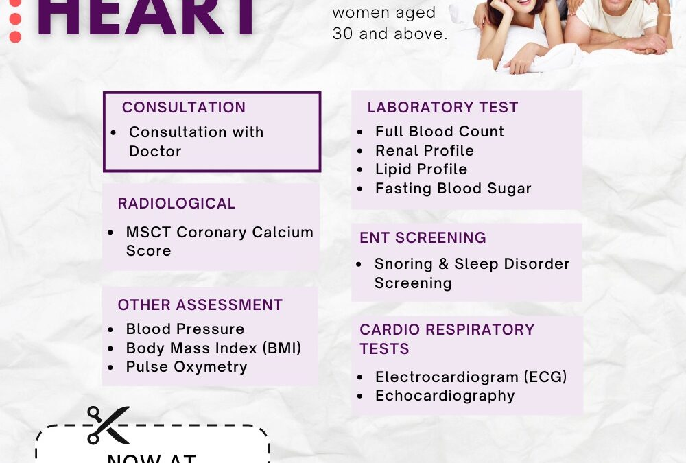 Heart Screening Packages: Basic, Essential and Comprehensive